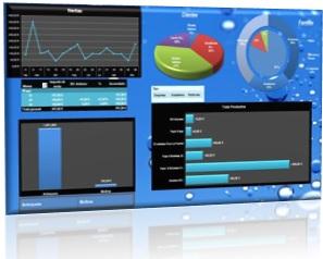 consultores dashboard gestion liderazgo emprender